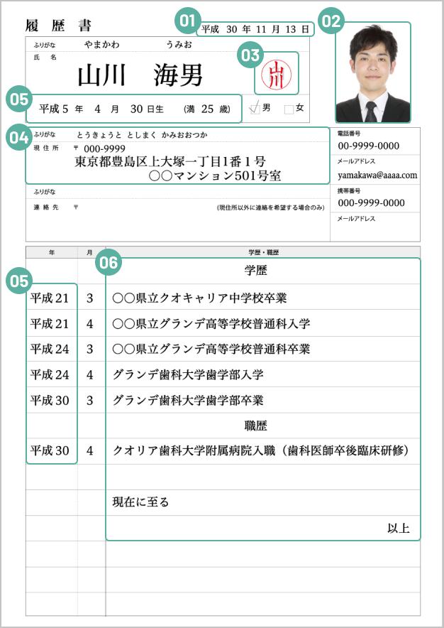 履歴書のサンプル